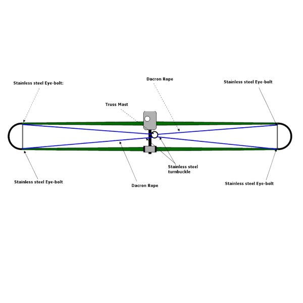 Truss Kit for 2 and 3 Element Yagi Antennas